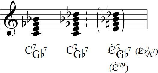Functional study of chords