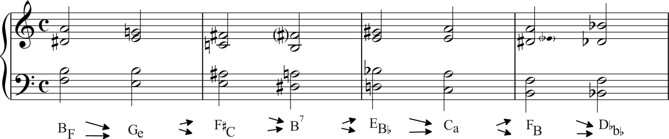 Examples Of Harmonic Progressions With Homotonic Relaxions