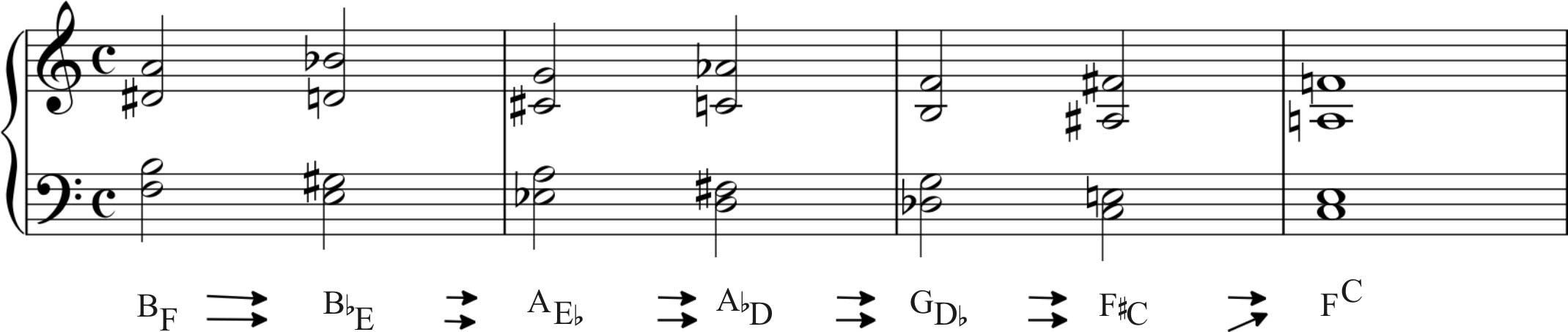 Examples of harmonic progressions with homotonic relaxions we could also resolve this family of chords using virtual fundamentals in the resolution chords and in general utilizing all the types of chords that appear hexwebz Image collections
