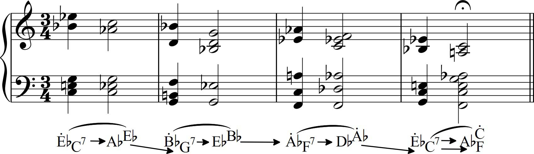 Examples of harmonic progressions with homotonic relaxions the members of the cluster chords family are very dissonant because they have two functional fundamentals separated by a m2 and having only one semitone of hexwebz Choice Image